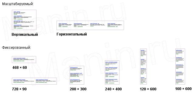 Как сделать клики на своем сайте платн майнкрафт новые сервера 1.4.7